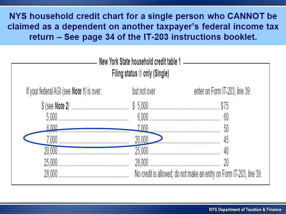 NYS household credit chart for a single person who CANNOT be claimed as a dependent on another taxpayers federal income tax return – See page 34 of the IT-203 instructions booklet.