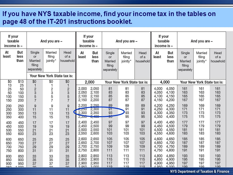 If you have NYS taxable income, find your income tax in the tables on page 48 of the IT-201 instructions booklet.