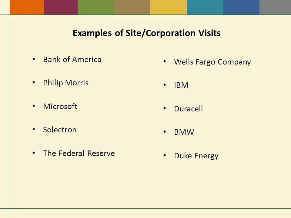 Examples of Site/Corporation Visits Bank of America Philip Morris Microsoft Solectron The Federal Reserve Wells Fargo Company IBM Duracell BMW Duke Energy