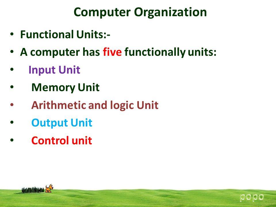 Computer Organization Functional Units:- A computer has five functionally units: Input Unit Memory Unit Arithmetic and logic Unit Output Unit Control