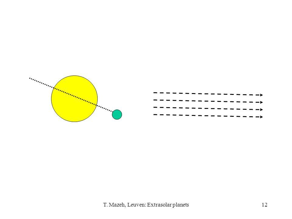 T. Mazeh, Leuven: Extrasolar planets12