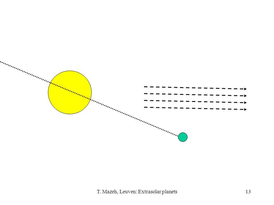T. Mazeh, Leuven: Extrasolar planets13