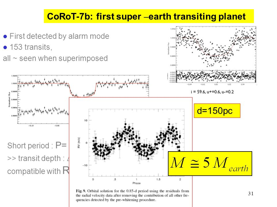 T. Mazeh, Leuven: Extrasolar planets31 First detected by alarm mode 153 transits, all ~ seen when superimposed Short period : P= 0.8536 days >> transi