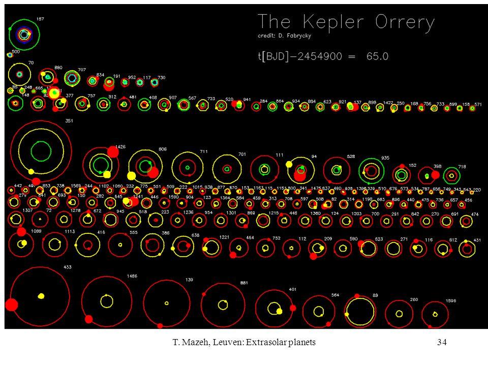 34T. Mazeh, Leuven: Extrasolar planets