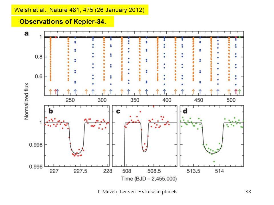 T. Mazeh, Leuven: Extrasolar planets38 Observations of Kepler-34. Welsh et al., Nature 481, 475 (26 January 2012)