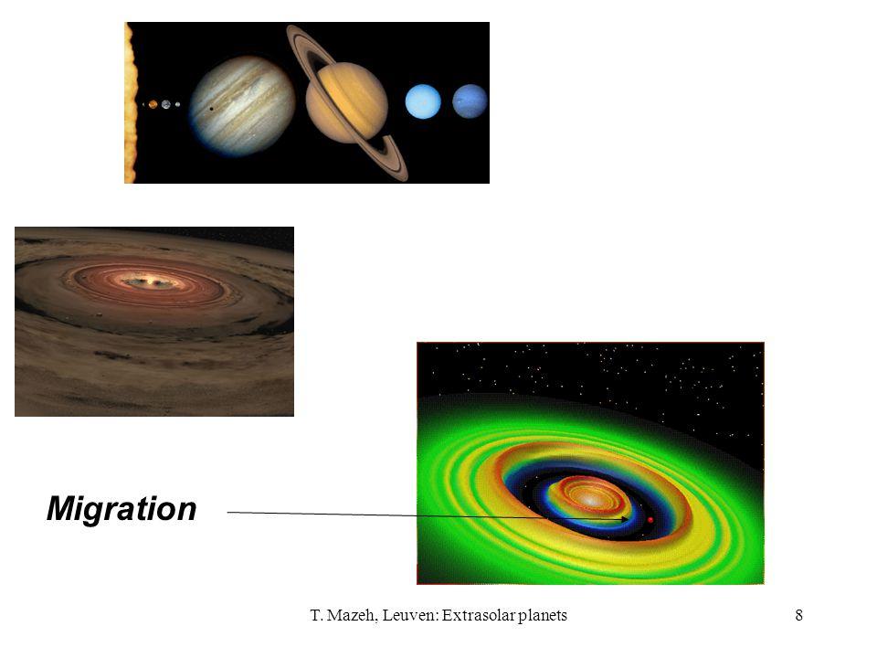 T. Mazeh, Leuven: Extrasolar planets8 Migration