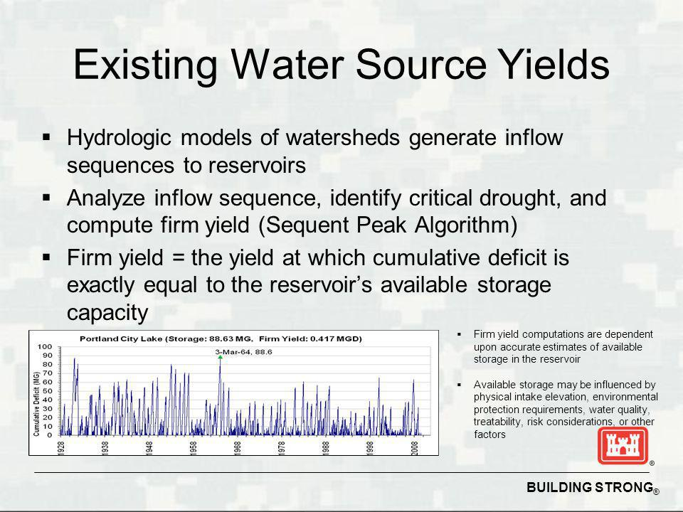 BUILDING STRONG ® Existing Water Source Yields Hydrologic models of watersheds generate inflow sequences to reservoirs Analyze inflow sequence, identify critical drought, and compute firm yield (Sequent Peak Algorithm) Firm yield = the yield at which cumulative deficit is exactly equal to the reservoirs available storage capacity Firm yield computations are dependent upon accurate estimates of available storage in the reservoir Available storage may be influenced by physical intake elevation, environmental protection requirements, water quality, treatability, risk considerations, or other factors