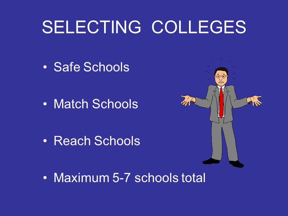 SELECTING COLLEGES Safe Schools Match Schools Reach Schools Maximum 5-7 schools total