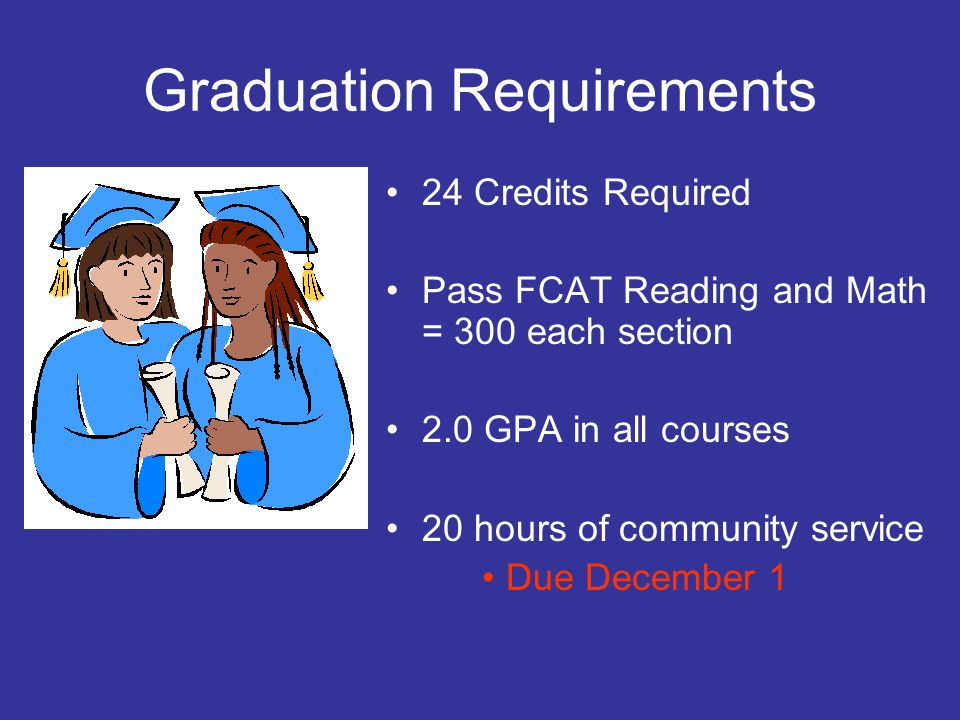 Graduation Requirements 24 Credits Required Pass FCAT Reading and Math = 300 each section 2.0 GPA in all courses 20 hours of community service Due December 1