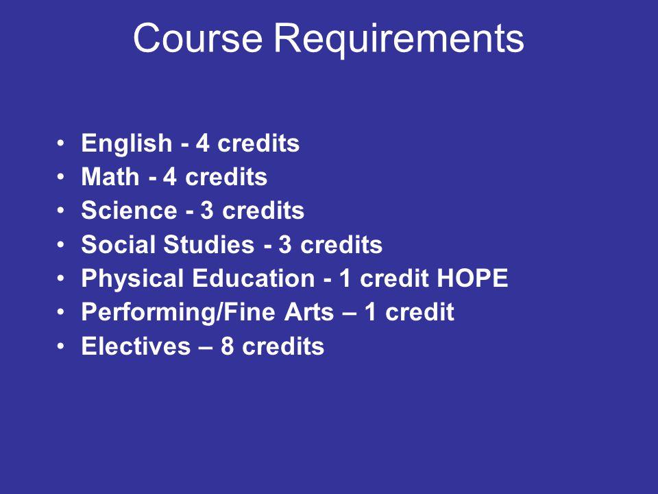 Course Requirements English - 4 credits Math - 4 credits Science - 3 credits Social Studies - 3 credits Physical Education - 1 credit HOPE Performing/