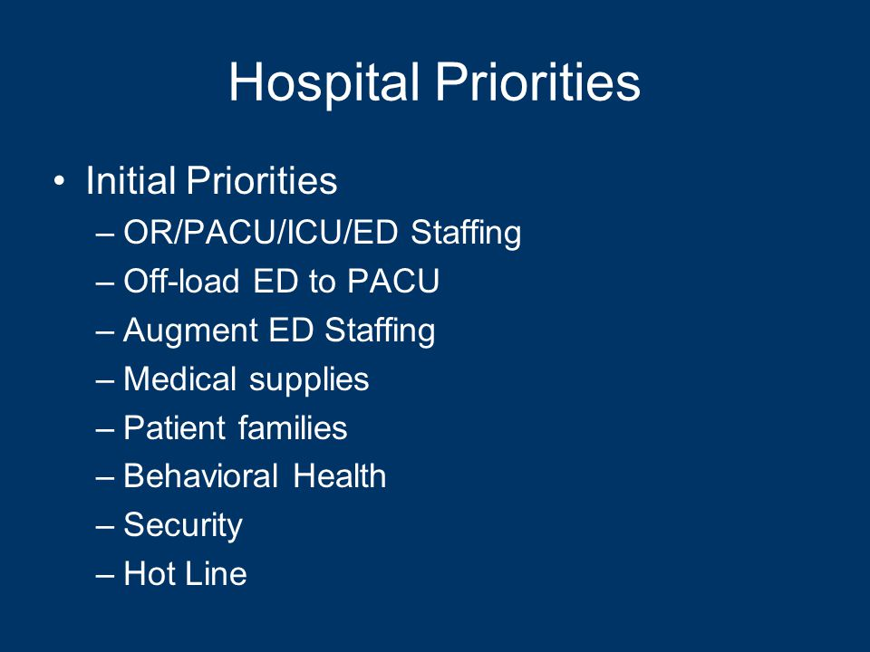 Hospital Priorities Initial Priorities –OR/PACU/ICU/ED Staffing –Off-load ED to PACU –Augment ED Staffing –Medical supplies –Patient families –Behavioral Health –Security –Hot Line