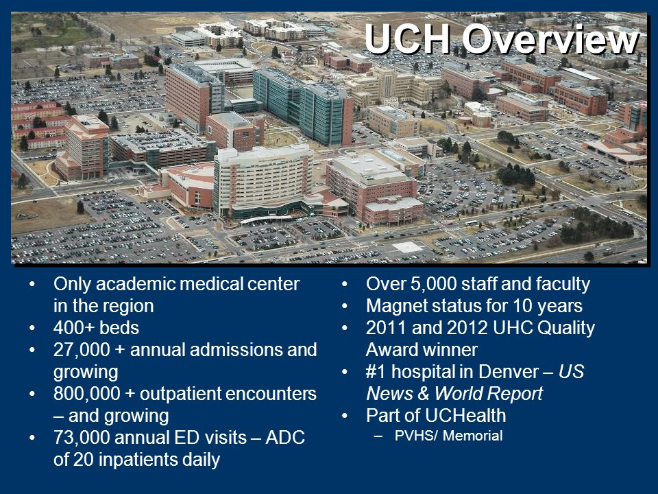 UCH Overview Only academic medical center in the region 400+ beds 27,000 + annual admissions and growing 800,000 + outpatient encounters – and growing 73,000 annual ED visits – ADC of 20 inpatients daily Over 5,000 staff and faculty Magnet status for 10 years 2011 and 2012 UHC Quality Award winner #1 hospital in Denver – US News & World Report Part of UCHealth –PVHS/ Memorial