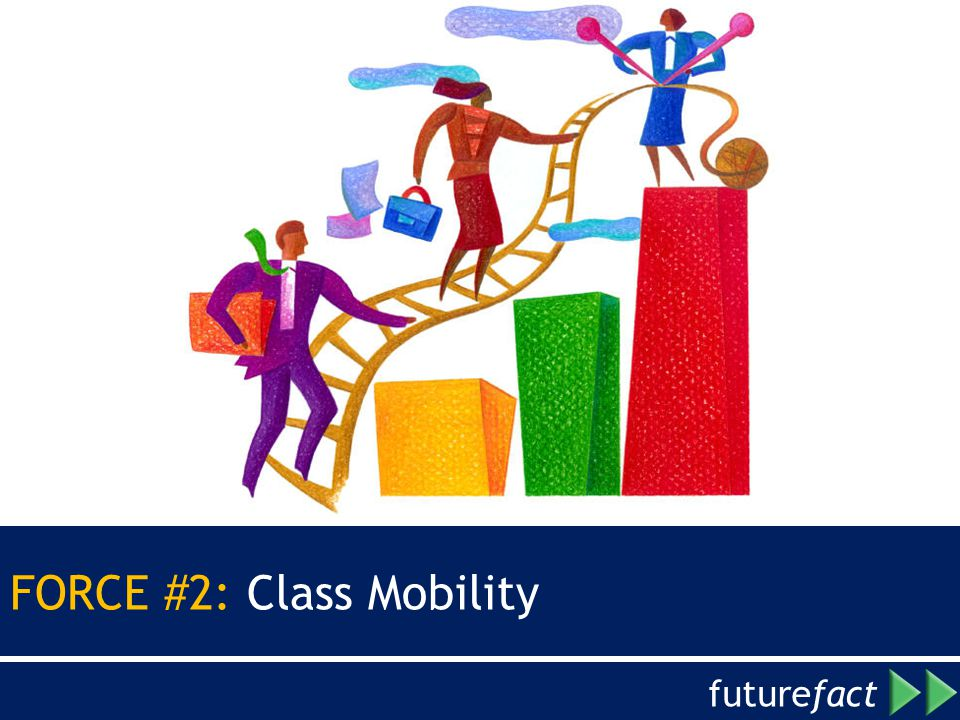 future fact FORCE #2: Class Mobility