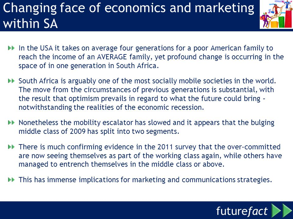 future fact Changing face of economics and marketing within SA In the USA it takes on average four generations for a poor American family to reach the income of an AVERAGE family, yet profound change is occurring in the space of in one generation in South Africa.