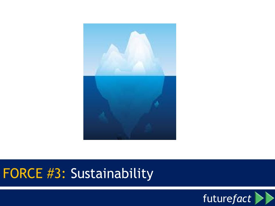 future fact FORCE #3: Sustainability