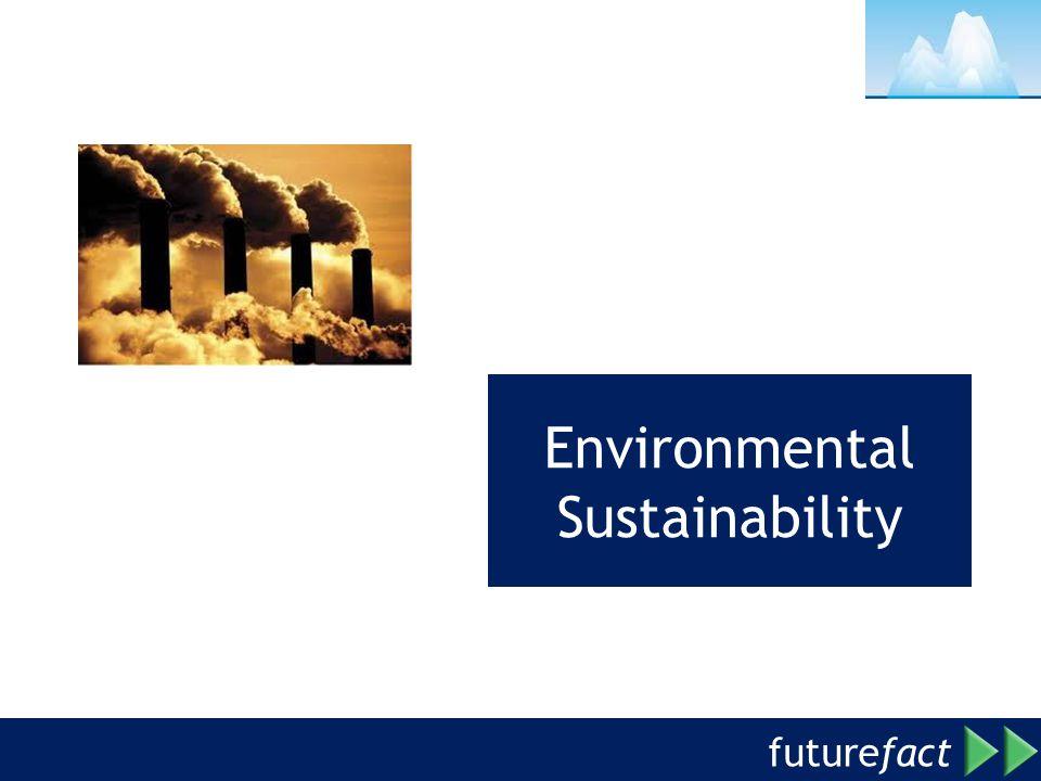 future fact Environmental Sustainability