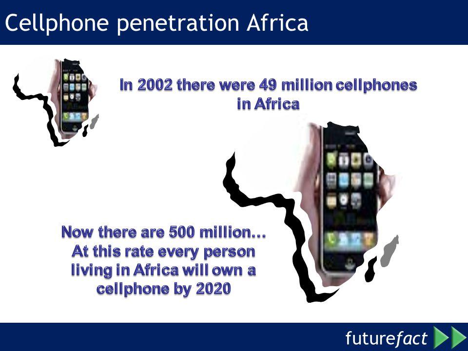 future fact Cellphone penetration Africa