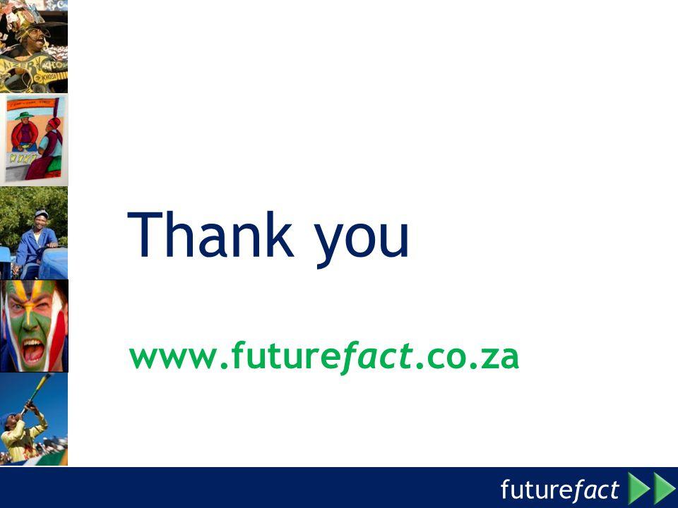 future fact www.futurefact.co.za Thank you