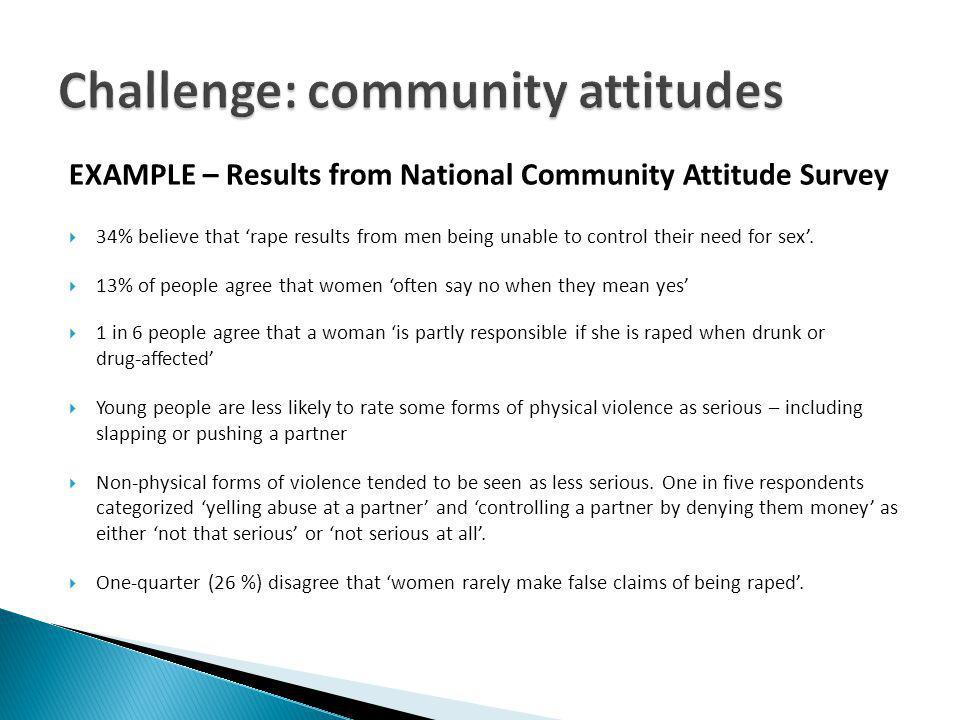 EXAMPLE – Results from National Community Attitude Survey 34% believe that rape results from men being unable to control their need for sex.