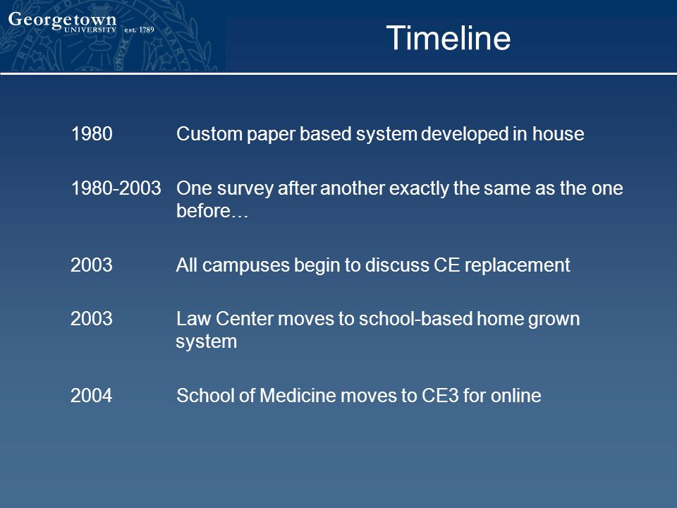 Timeline 1980 Custom paper based system developed in house 1980-2003One survey after another exactly the same as the one before… 2003All campuses begin to discuss CE replacement 2003Law Center moves to school-based home grown system 2004School of Medicine moves to CE3 for online
