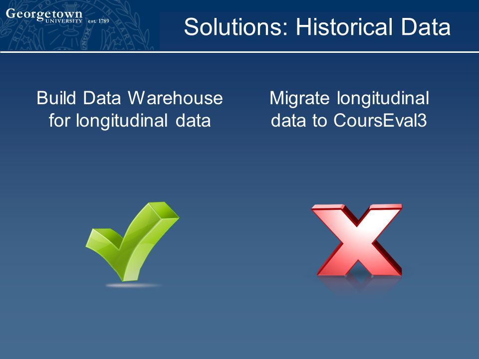 Solutions: Historical Data Build Data Warehouse for longitudinal data Migrate longitudinal data to CoursEval3