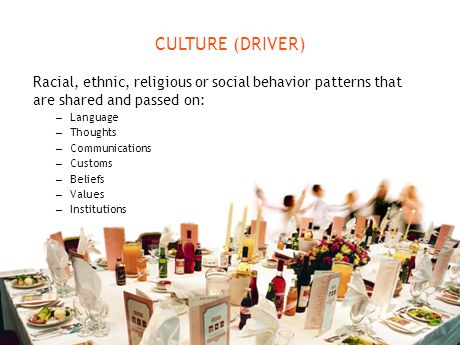 Racial, ethnic, religious or social behavior patterns that are shared and passed on: – Language – Thoughts – Communications – Customs – Beliefs – Values – Institutions CULTURE (DRIVER)