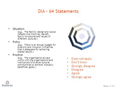 DIA – 64 Statements February 19, 2014 Situation (e.g., The facility design and layout reflects the histories, beliefs, family structures and values of