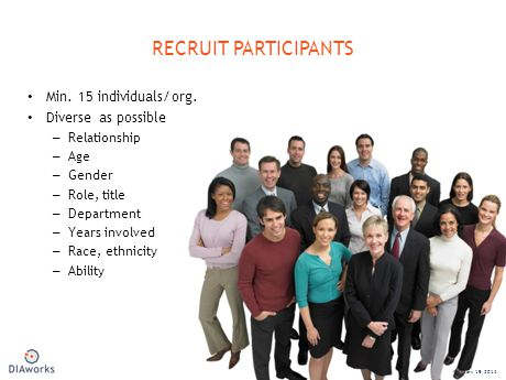 Min. 15 individuals/org. Diverse as possible – Relationship – Age – Gender – Role, title – Department – Years involved – Race, ethnicity – Ability REC