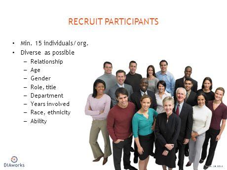 Min. 15 individuals/org.