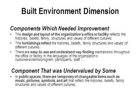 Built Environment Dimension Components Which Needed Improvement The design and layout of the organizations office or facility reflects the histories, beliefs, family, structures and values of different cultures.