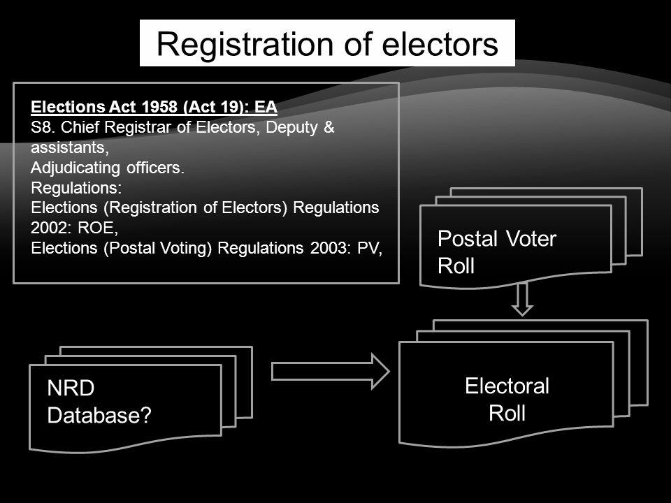 Registration of electors Elections Act 1958 (Act 19): EA S8.