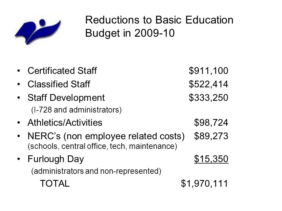 Reductions to Basic Education Budget in 2009-10 Certificated Staff$911,100 Classified Staff$522,414 Staff Development $333,250 (I-728 and administrato