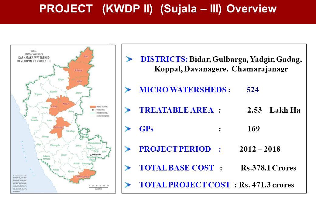 PROJECT (KWDP II) (Sujala – III) Overview DISTRICTS: Bidar, Gulbarga, Yadgir, Gadag, Koppal, Davanagere, Chamarajanagr MICRO WATERSHEDS : 524 TREATABL
