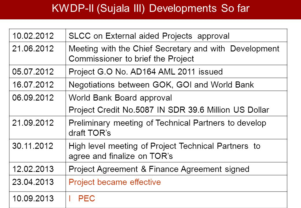 KWDP-II (Sujala III) Developments So far 10.02.2012SLCC on External aided Projects approval 21.06.2012Meeting with the Chief Secretary and with Develo