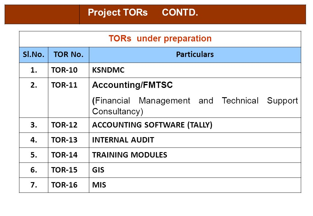 Project TORs CONTD. TORs under preparation Sl.No.TOR No.Particulars 1.TOR-10KSNDMC 2.TOR-11 Accounting/FMTSC (Financial Management and Technical Suppo