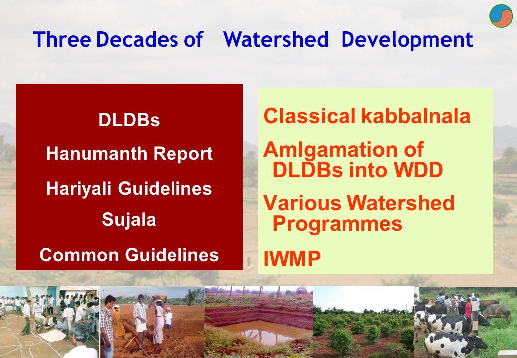 Three Decades of Watershed Development DLDBs Hanumanth Report Hariyali Guidelines Sujala Common Guidelines Classical kabbalnala Amlgamation of DLDBs i