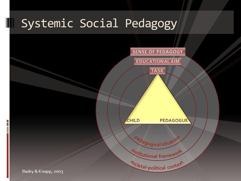 Badry & Knapp, 2003 Systemic Social Pedagogy