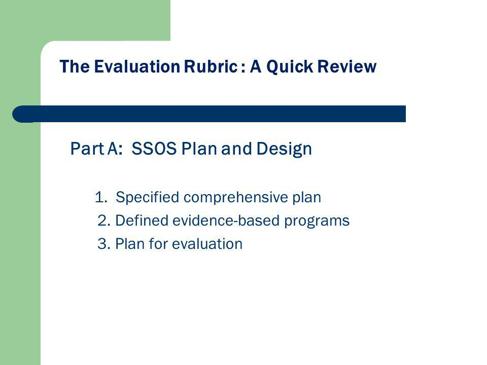 The Evaluation Rubric : A Quick Review Part A: SSOS Plan and Design 1. Specified comprehensive plan 2. Defined evidence-based programs 3. Plan for eva