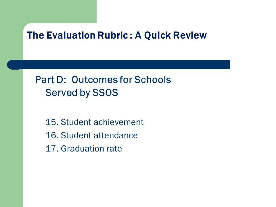 Part D: Outcomes for Schools Served by SSOS 15. Student achievement 16. Student attendance 17. Graduation rate The Evaluation Rubric : A Quick Review