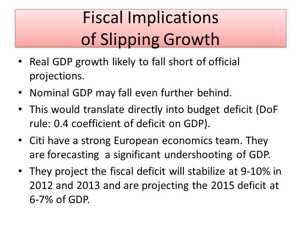 Fiscal Implications of Slipping Growth Real GDP growth likely to fall short of official projections.