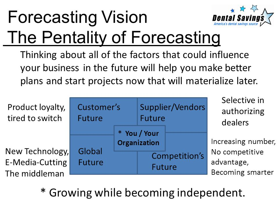 Forecasting Vision The Pentality of Forecasting Thinking about all of the factors that could influence your business in the future will help you make
