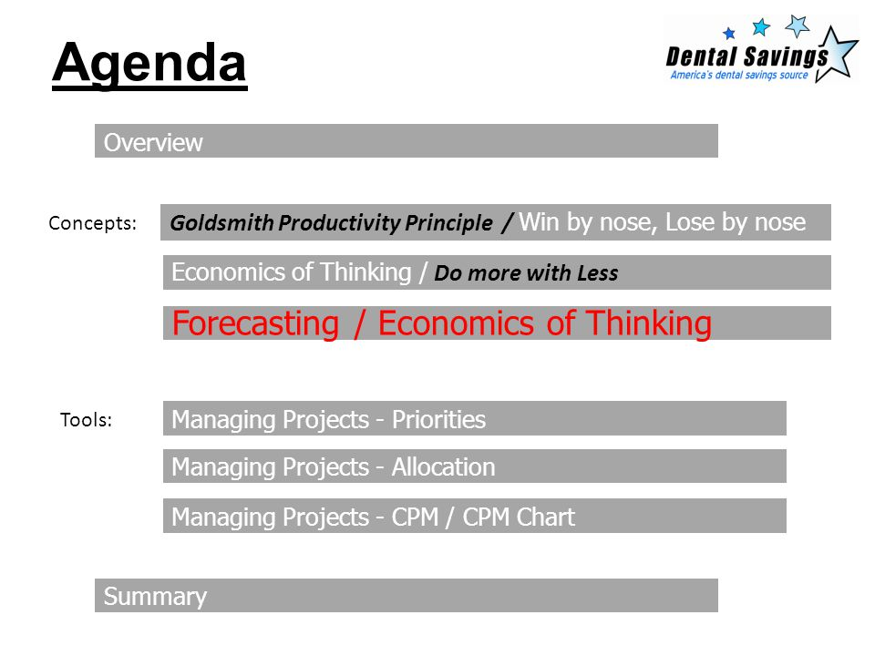 Agenda Overview Goldsmith Productivity Principle / Win by nose, Lose by nose Managing Projects - Priorities Forecasting / Economics of Thinking Managi