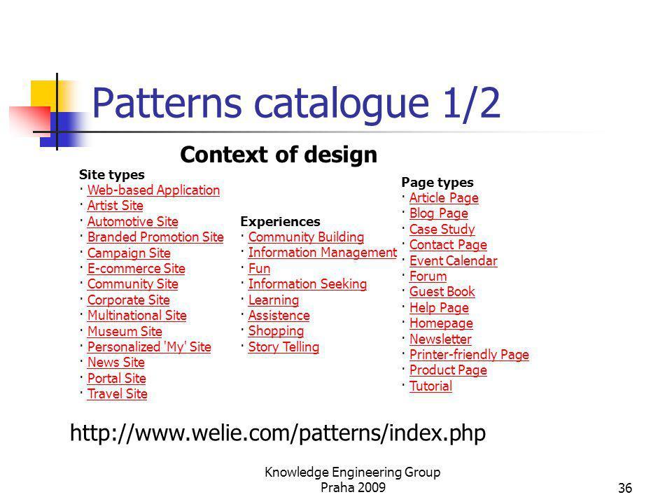 Patterns catalogue 1/2 Site types · Web-based Application · Artist Site · Automotive Site · Branded Promotion Site · Campaign Site · E-commerce Site ·