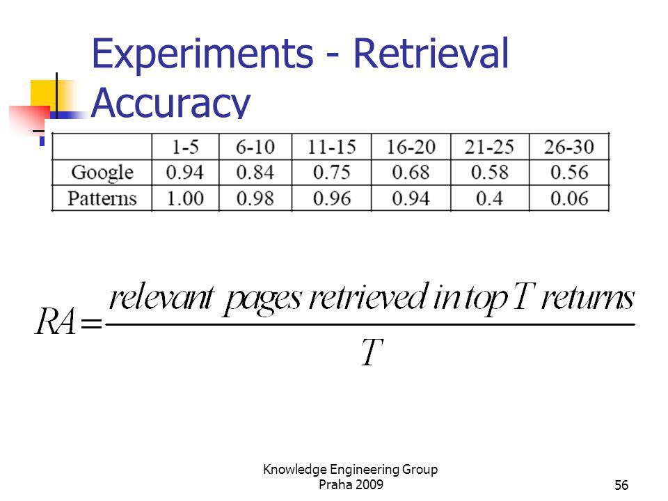 Experiments - Retrieval Accuracy Knowledge Engineering Group Praha 200956