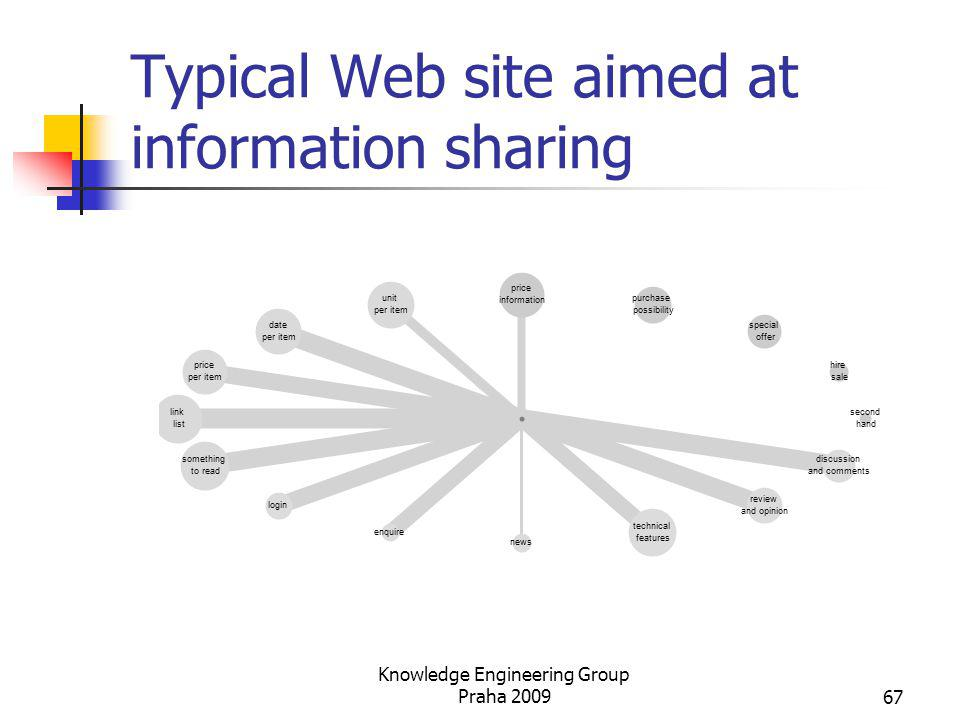 Typical Web site aimed at information sharing Knowledge Engineering Group Praha 200967