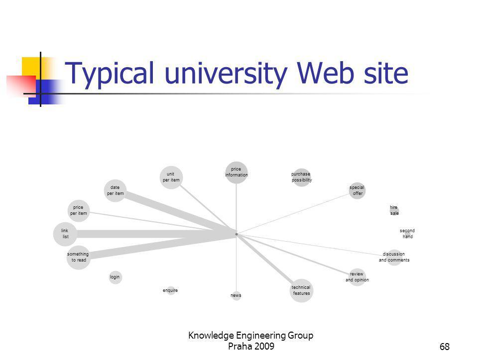 Typical university Web site Knowledge Engineering Group Praha 200968