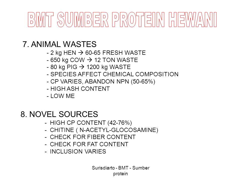 Surisdiarto - BMT - Sumber protein 7. ANIMAL WASTES - 2 kg HEN 60-65 FRESH WASTE - 650 kg COW 12 TON WASTE - 80 kg PIG 1200 kg WASTE - SPECIES AFFECT