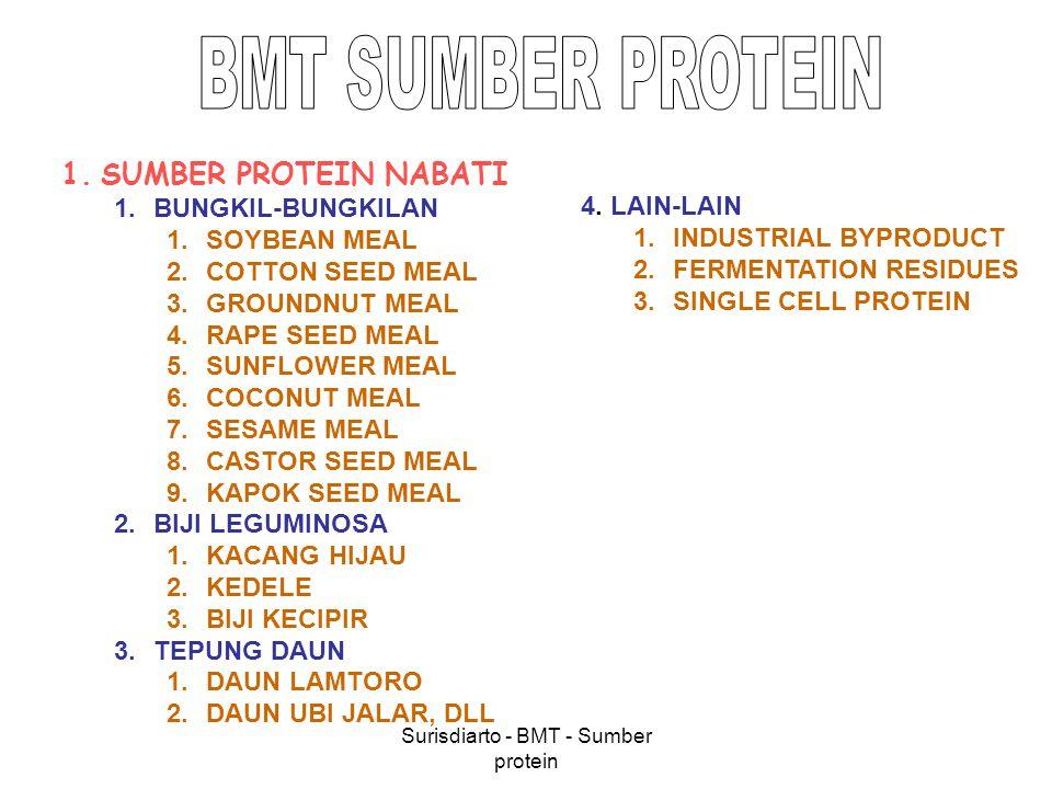 Surisdiarto - BMT - Sumber protein B.