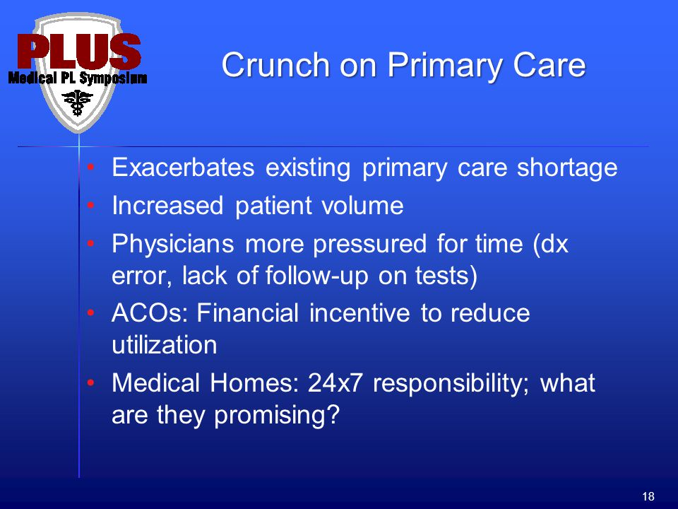 Exacerbates existing primary care shortage Increased patient volume Physicians more pressured for time (dx error, lack of follow-up on tests) ACOs: Fi