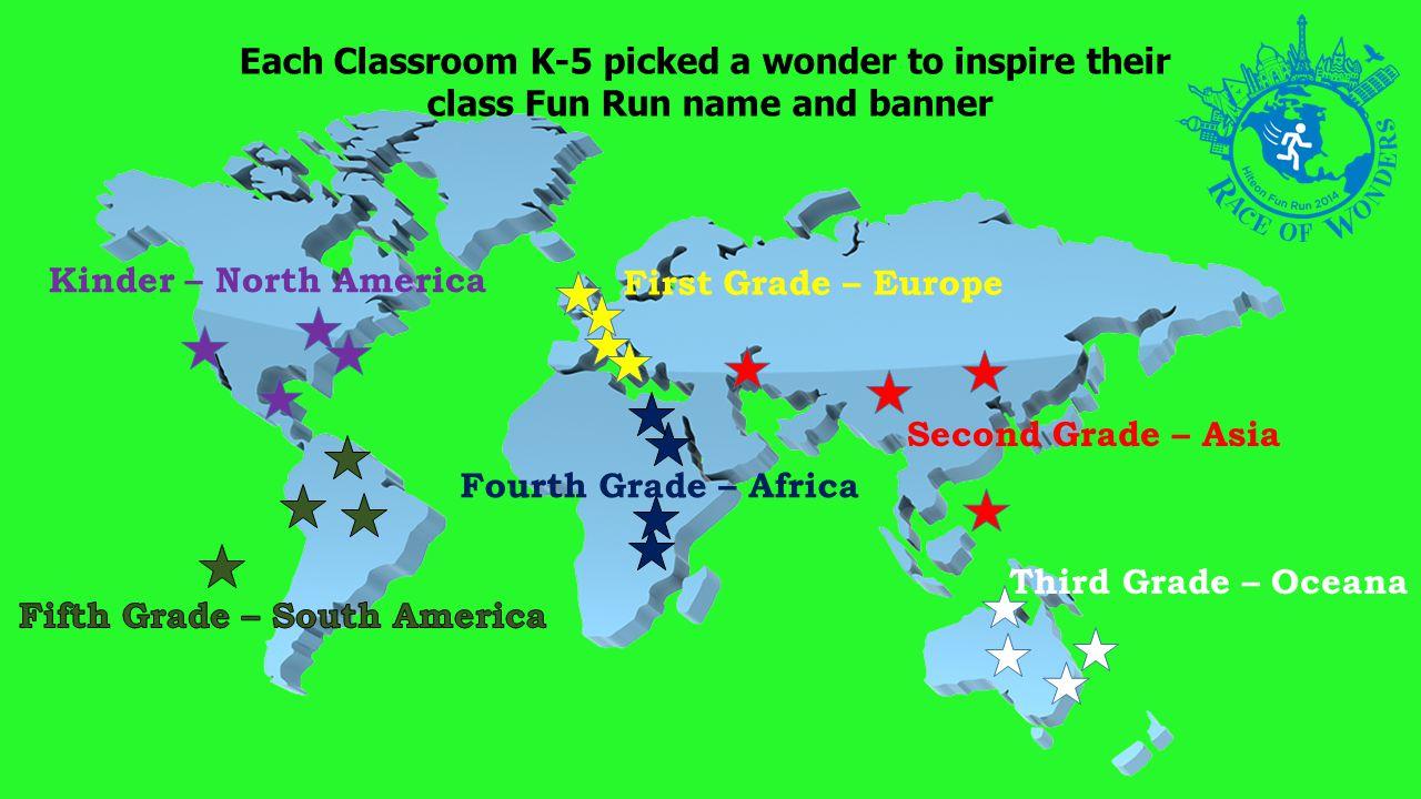 Kinder – North America First Grade – Europe Second Grade – Asia Third Grade – Oceana Fourth Grade – Africa Each Classroom K-5 picked a wonder to inspi